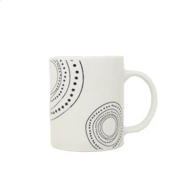 Mug Planets